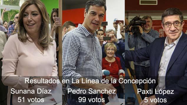 Resultados de los candidatos a las primarias del Psoe 21M